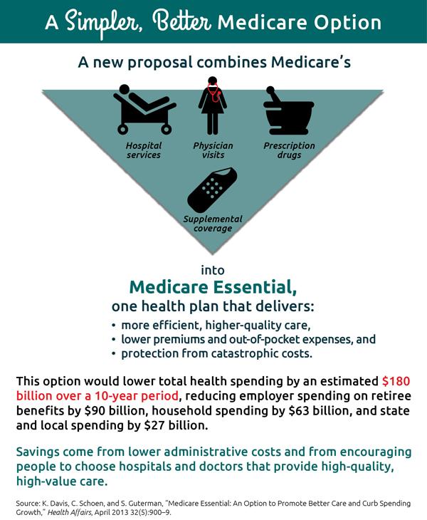 MedicareEssential graphic 1